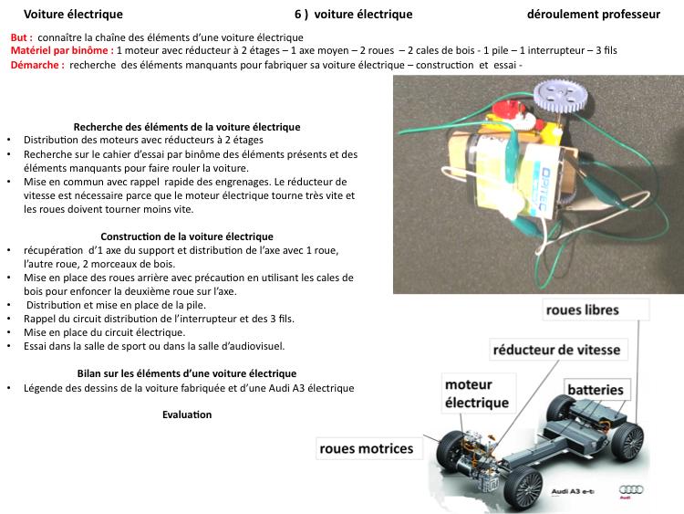 voiture-electrique6-dp