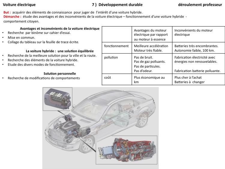 voiture-electrique7-dp